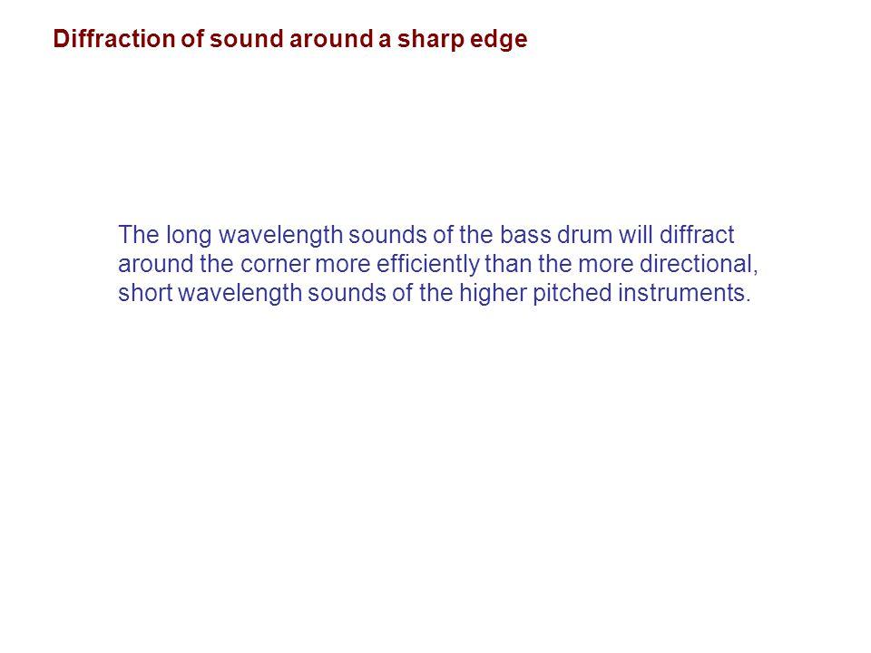 Diffraction of sound around a sharp edge