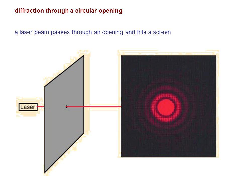 diffraction through a circular opening