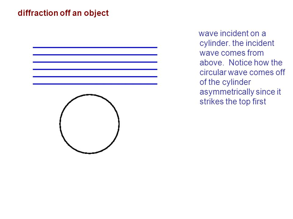 diffraction off an object