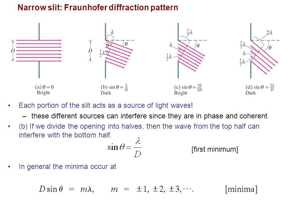 Narrow slit: Fraunhofer diffraction pattern