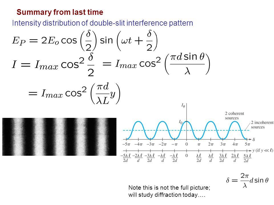 Intensity distribution of double-slit interference pattern