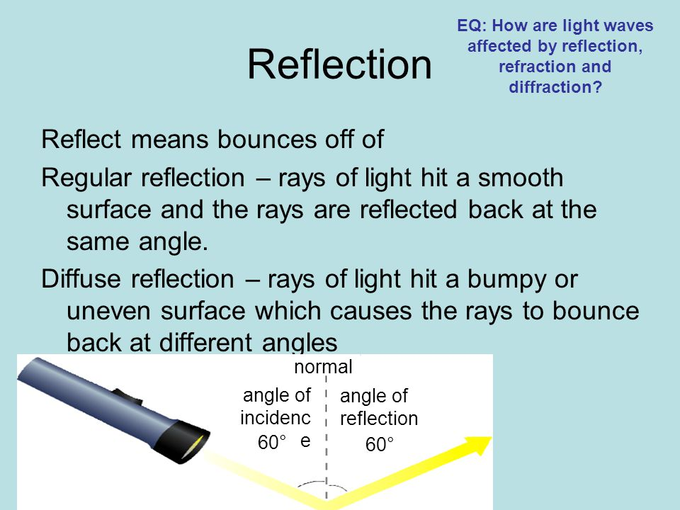 Reflection Reflect means bounces off of