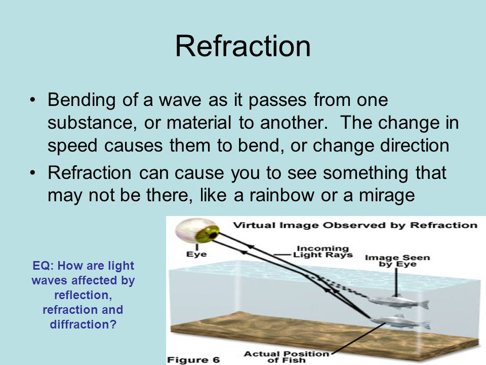 Refraction Bending of a wave as it passes from one substance, or material to another. The change in speed causes them to bend, or change direction.