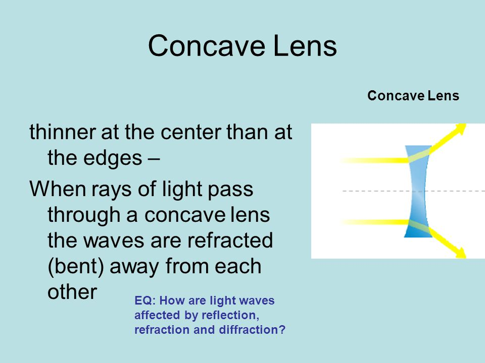 Concave Lens thinner at the center than at the edges –