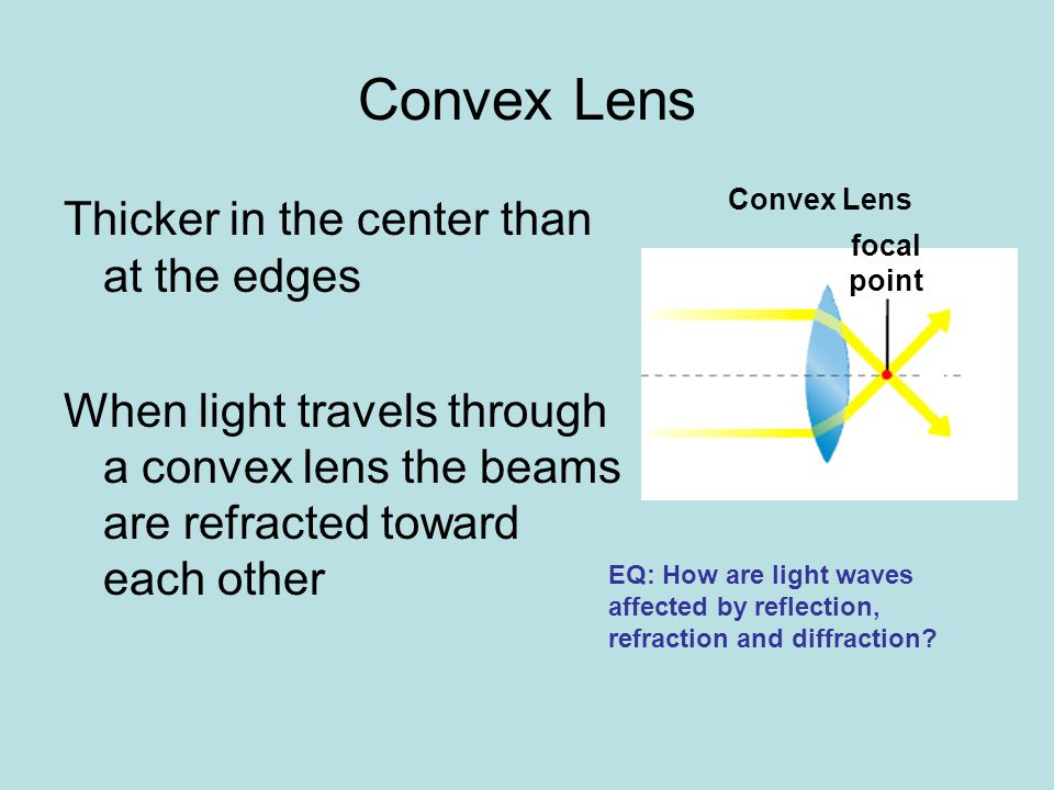 Convex Lens Thicker in the center than at the edges