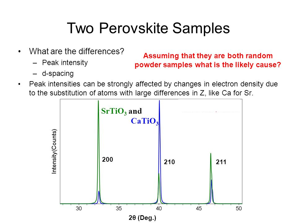 Two Perovskite Samples