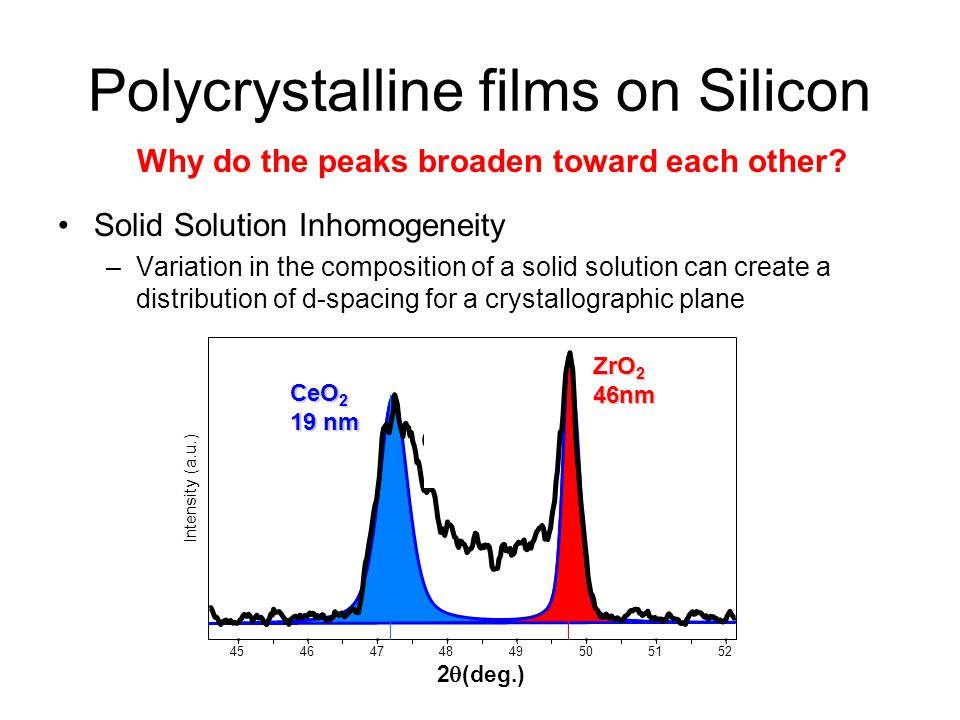 Polycrystalline films on Silicon