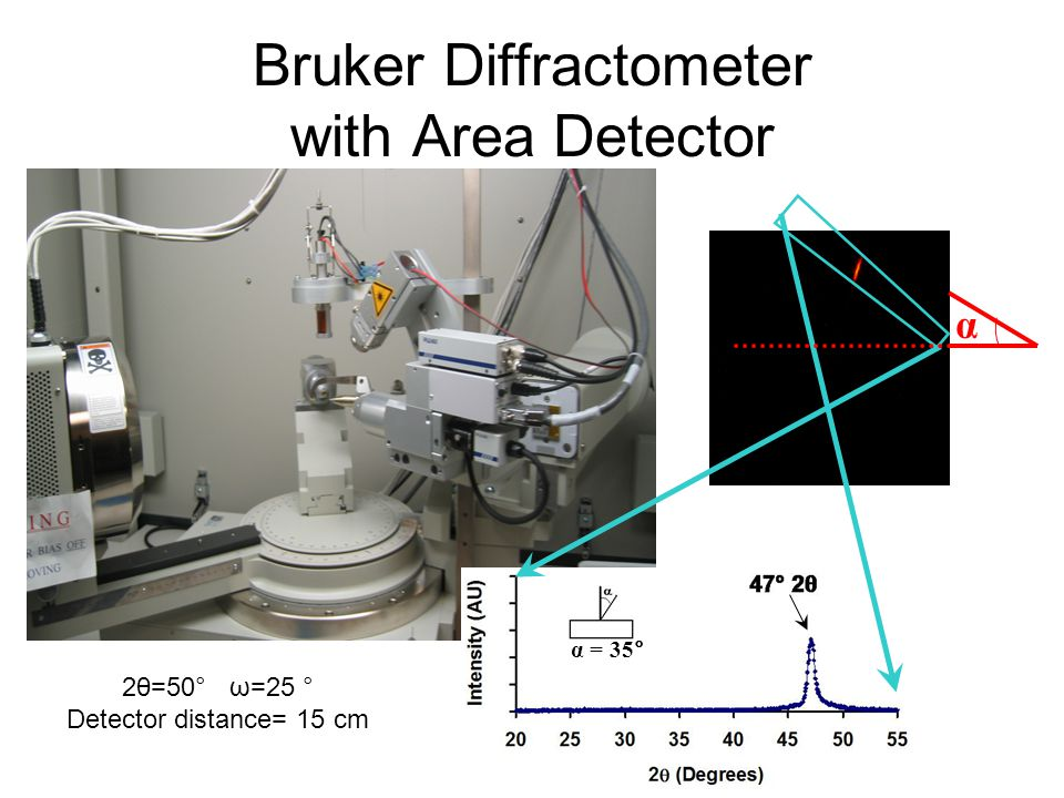 Bruker Diffractometer with Area Detector