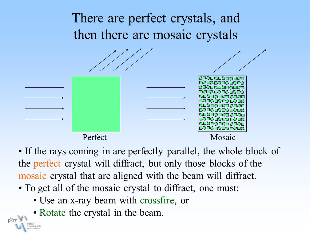 There are perfect crystals, and then there are mosaic crystals