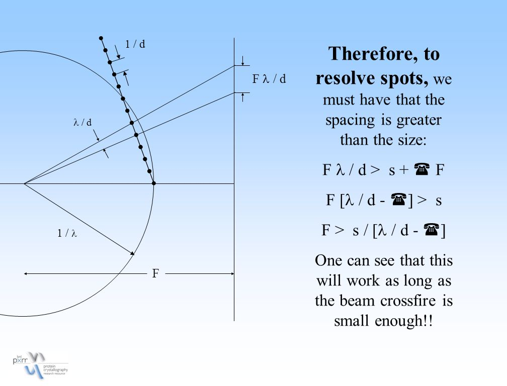 1 / d Therefore, to resolve spots, we must have that the spacing is greater than the size: F  / d > s +  F.