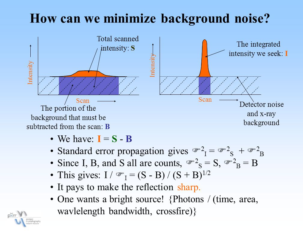 How can we minimize background noise
