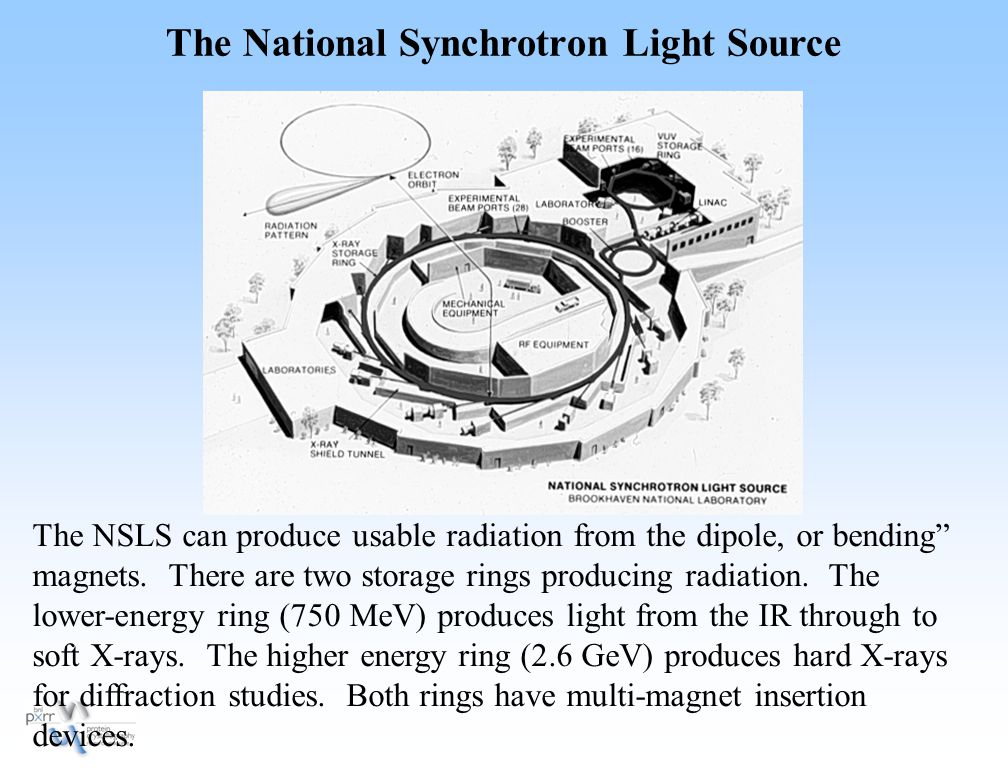 The National Synchrotron Light Source