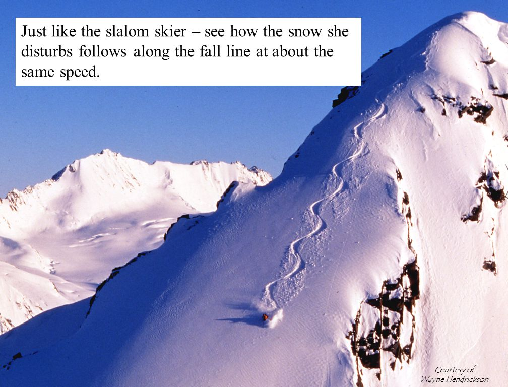 Just like the slalom skier – see how the snow she disturbs follows along the fall line at about the same speed.