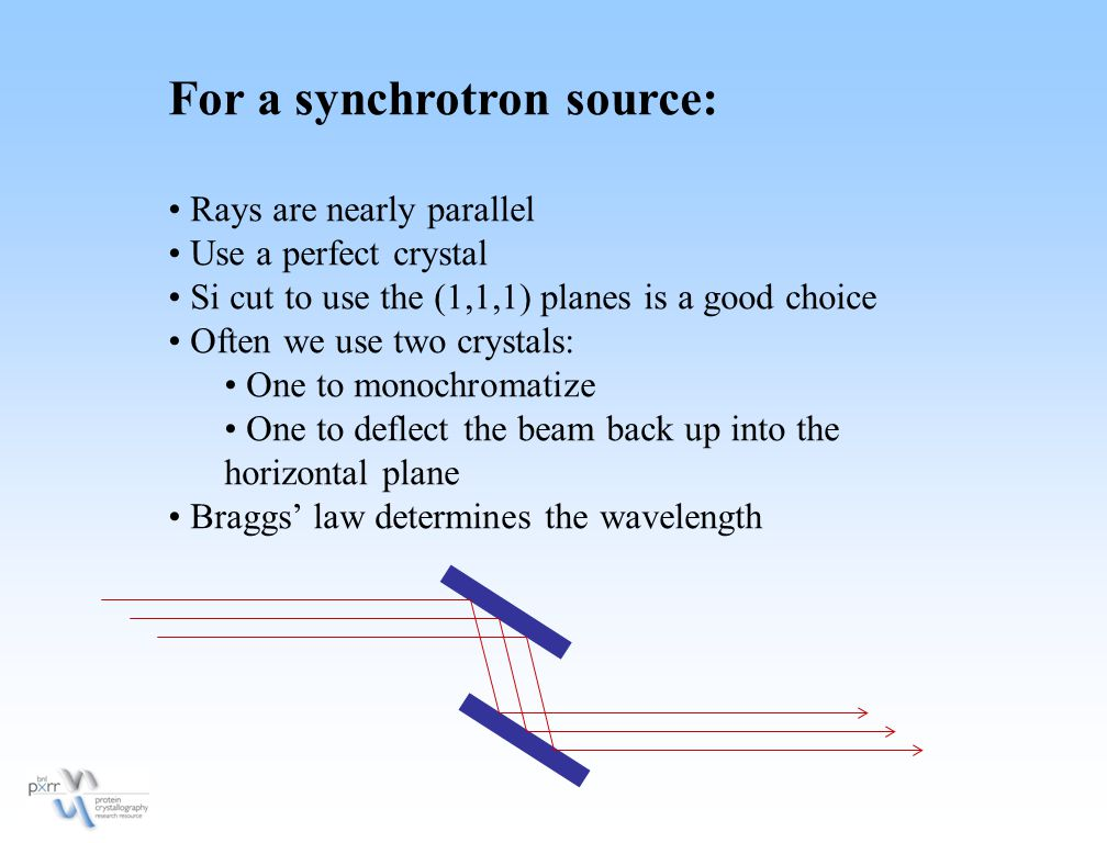 For a synchrotron source: