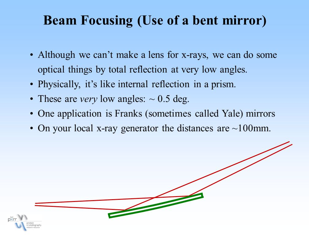 Beam Focusing (Use of a bent mirror)