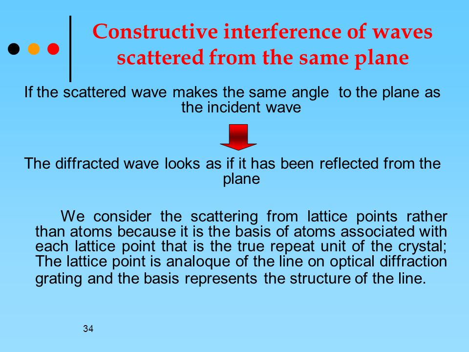 Constructive interference of waves scattered from the same plane