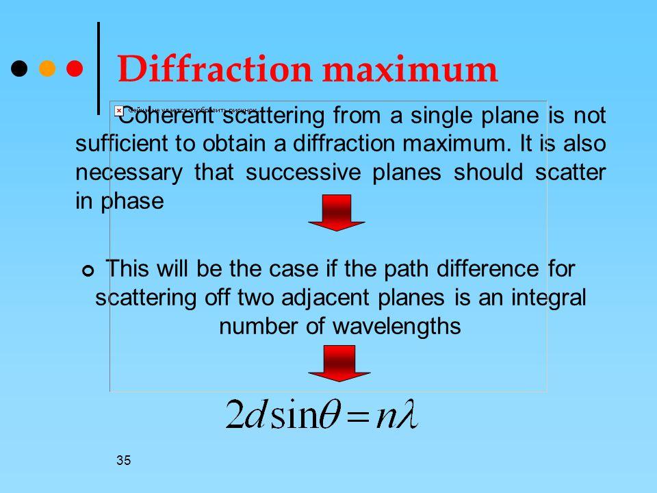 Diffraction maximum