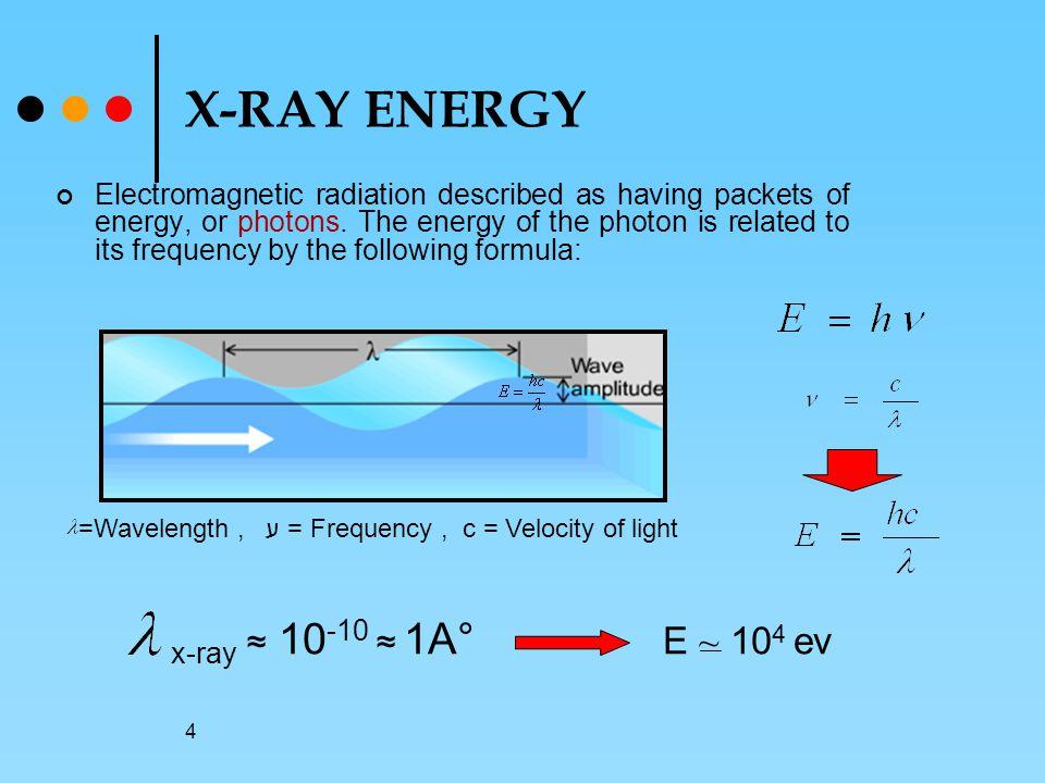 X-RAY ENERGY x-ray ≈ 10-10 ≈ 1A° E ~ 104 ev
