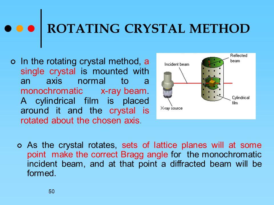 ROTATING CRYSTAL METHOD