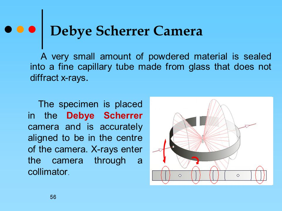 Debye Scherrer Camera A very small amount of powdered material is sealed into a fine capillary tube made from glass that does not diffract x-rays.