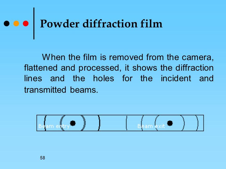 Powder diffraction film