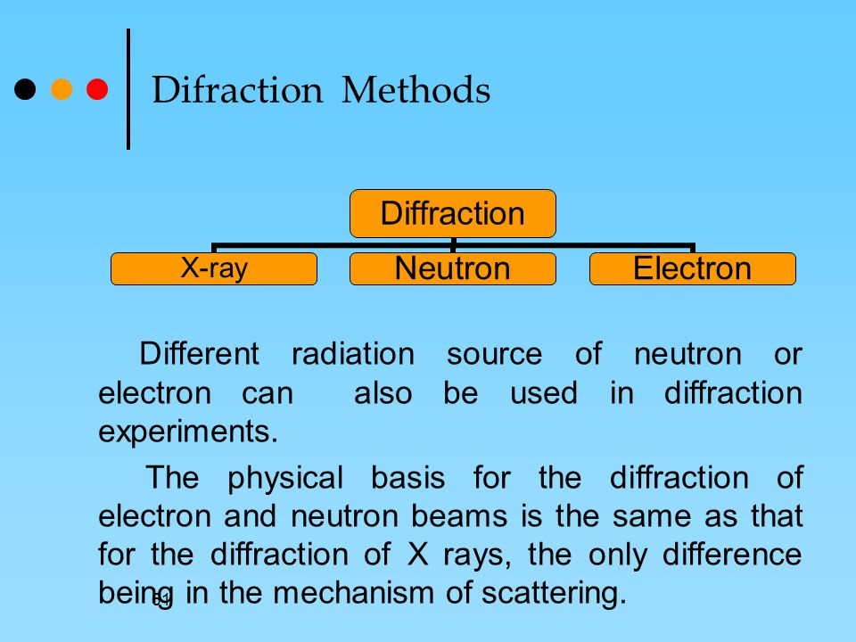 Difraction Methods Different radiation source of neutron or electron can also be used in diffraction experiments.