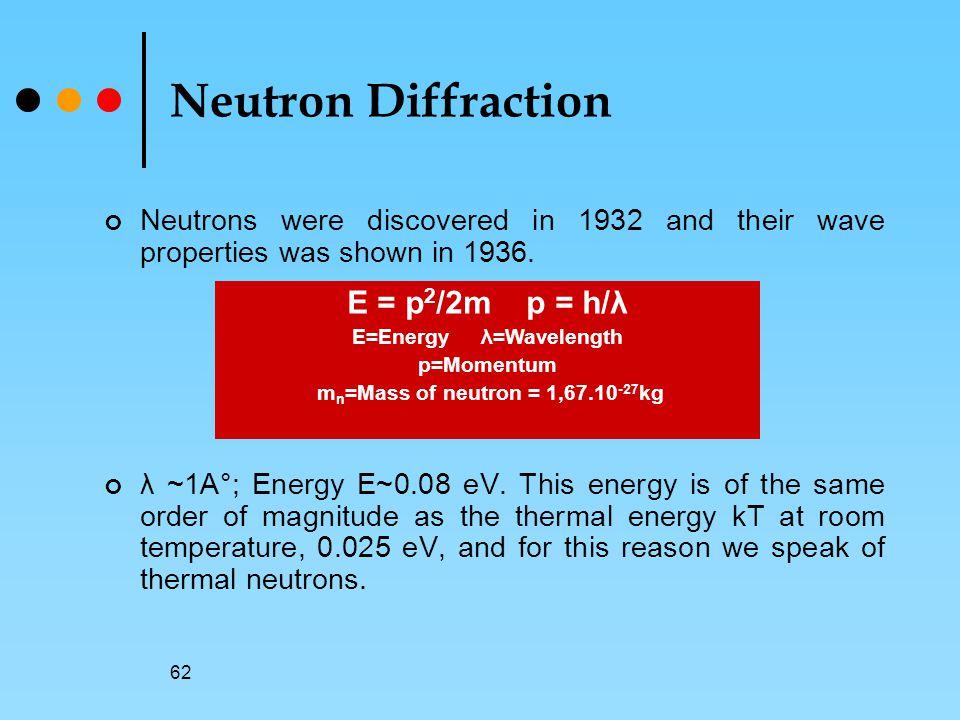 E=Energy λ=Wavelength mn=Mass of neutron = 1,67.10-27kg