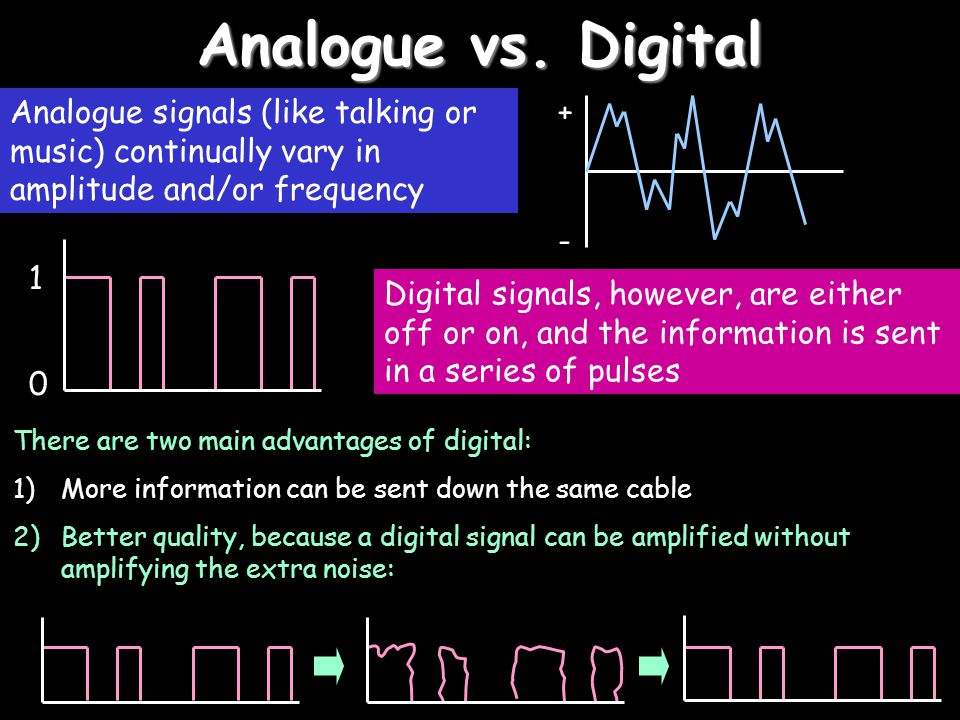 Analogue vs. Digital Analogue signals (like talking or music) continually vary in amplitude and/or frequency.