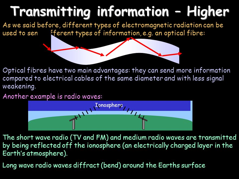 Transmitting information – Higher