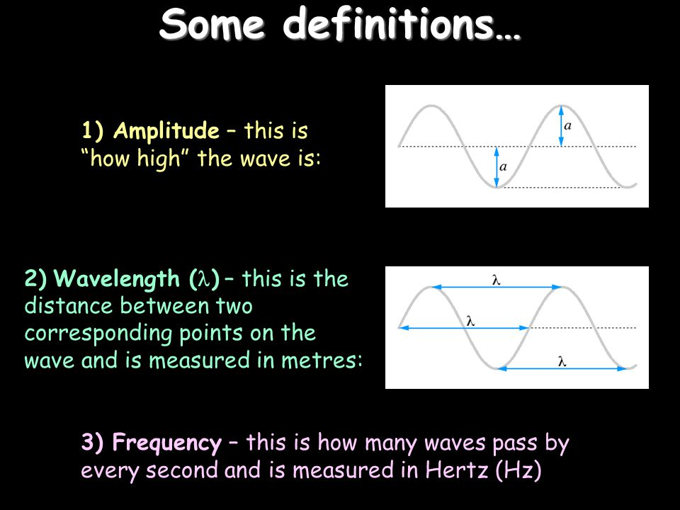 Some definitions… 1) Amplitude – this is how high the wave is: