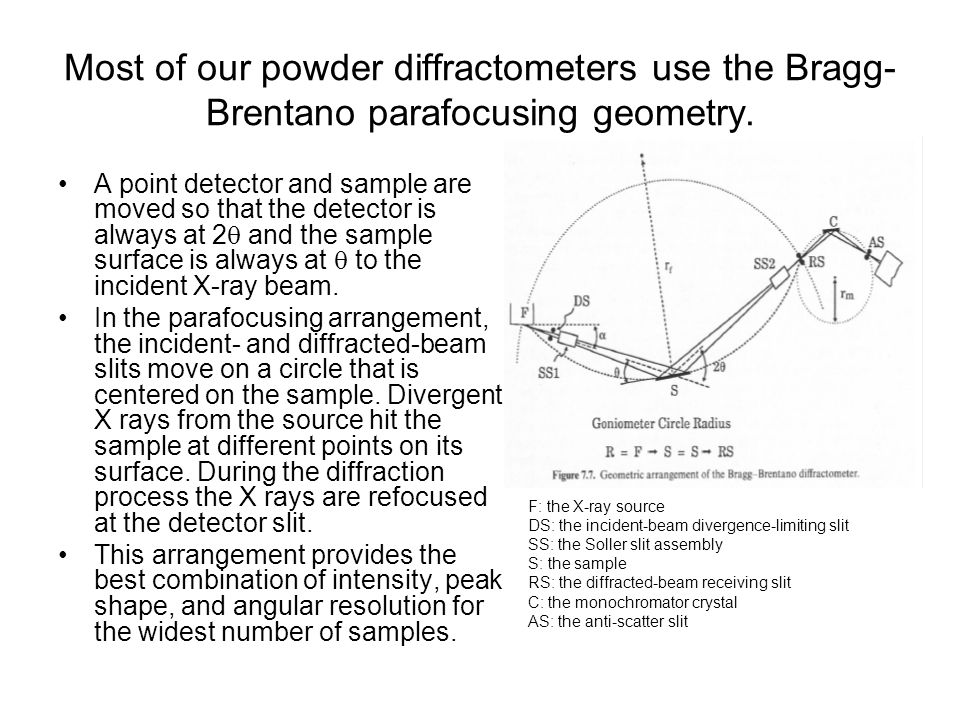 Most of our powder diffractometers use the Bragg-Brentano parafocusing geometry.
