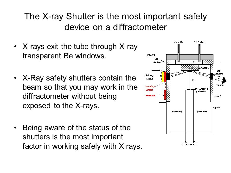 The X-ray Shutter is the most important safety device on a diffractometer