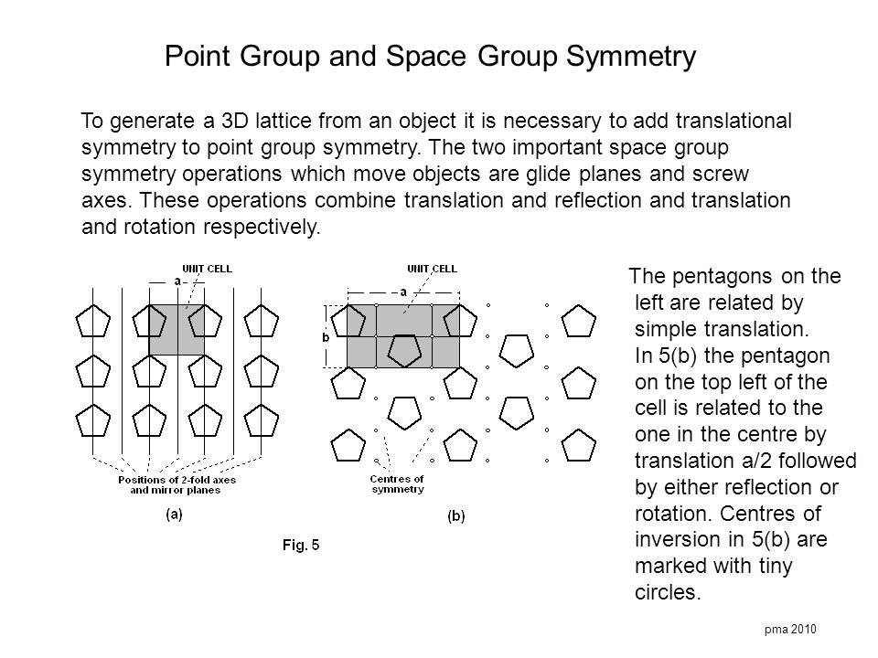 Point Group and Space Group Symmetry