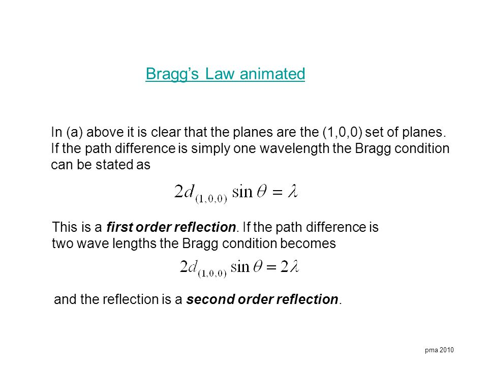 Bragg's Law animated In (a) above it is clear that the planes are the (1,0,0) set of planes.