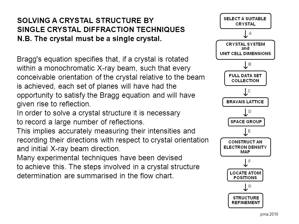 SOLVING A CRYSTAL STRUCTURE BY SINGLE CRYSTAL DIFFRACTION TECHNIQUES