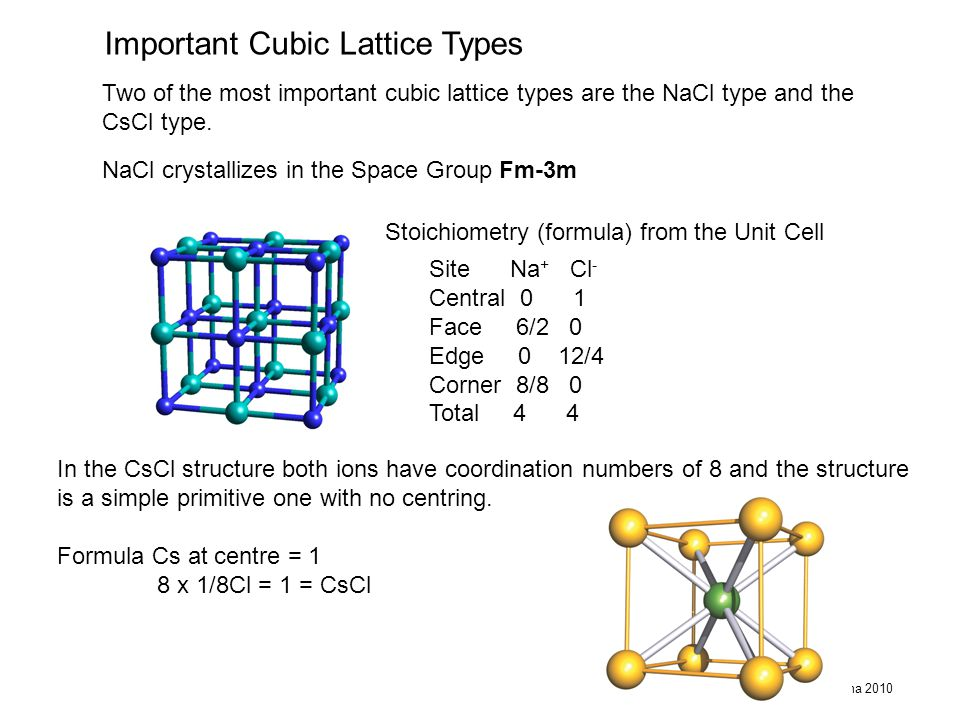 Important Cubic Lattice Types