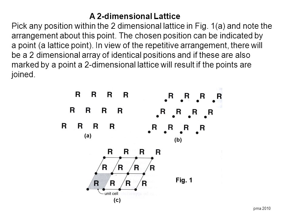 A 2-dimensional Lattice