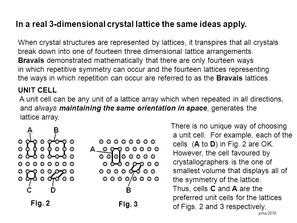 In a real 3-dimensional crystal lattice the same ideas apply.