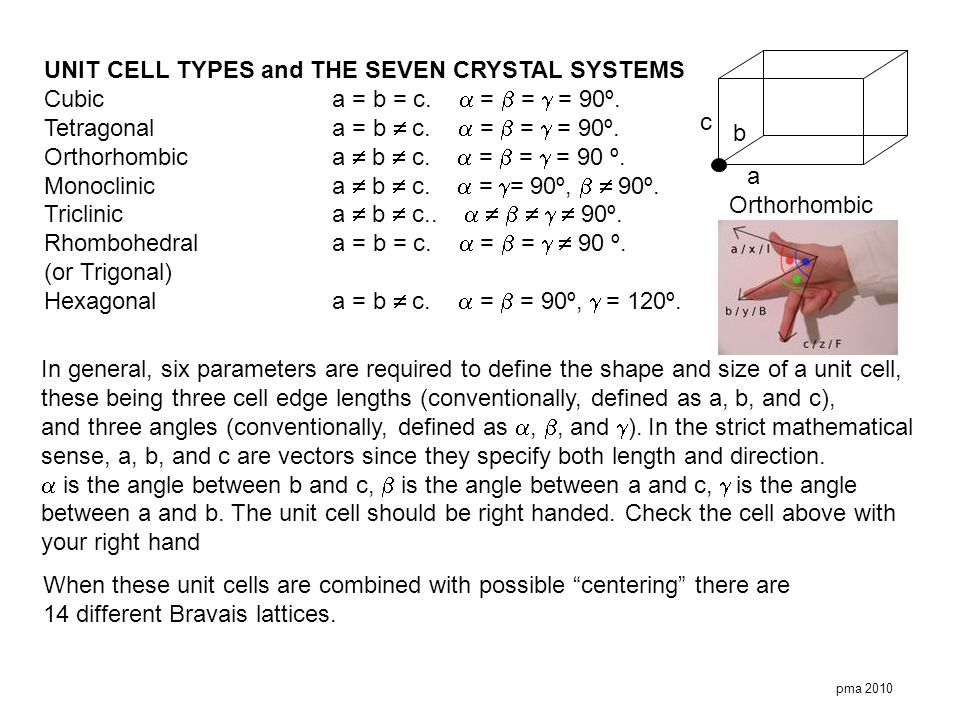 UNIT CELL TYPES and THE SEVEN CRYSTAL SYSTEMS