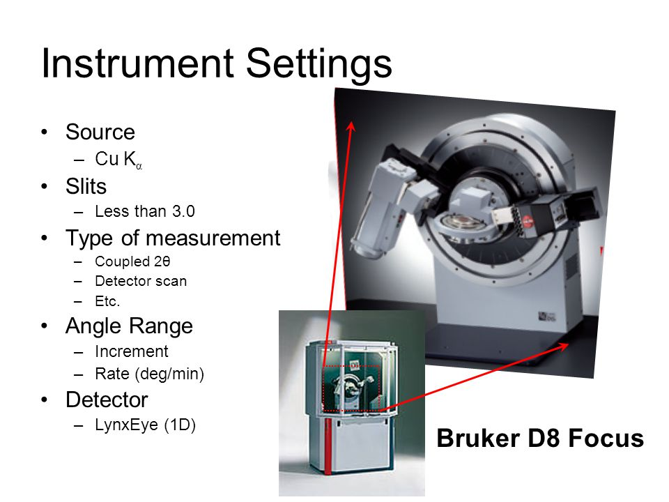 Instrument Settings Bruker D8 Focus Source Slits Type of measurement