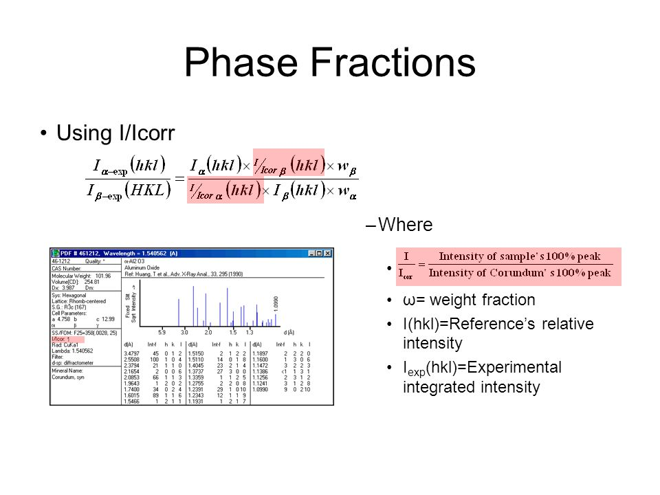 Phase Fractions Using I/Icorr Where ω= weight fraction