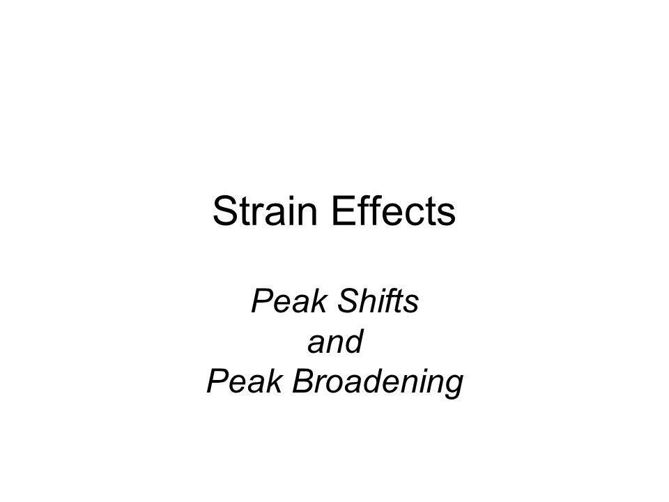 Peak Shifts and Peak Broadening