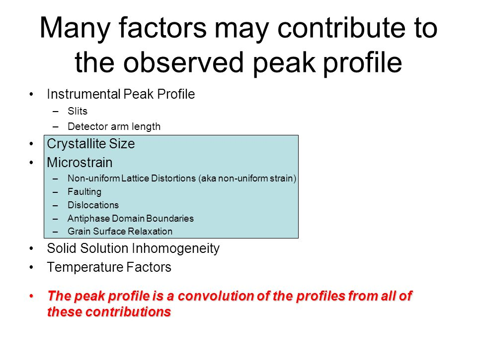 Many factors may contribute to the observed peak profile