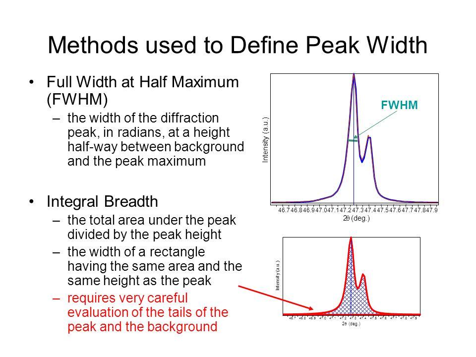Methods used to Define Peak Width