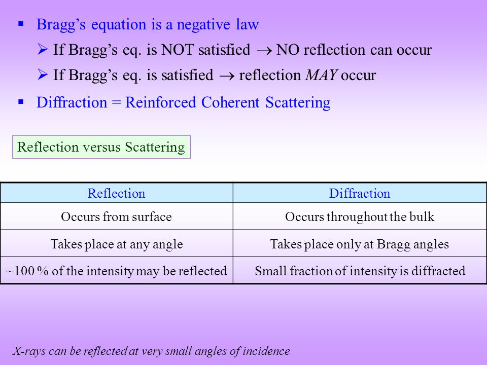 Diffraction = Reinforced Coherent Scattering