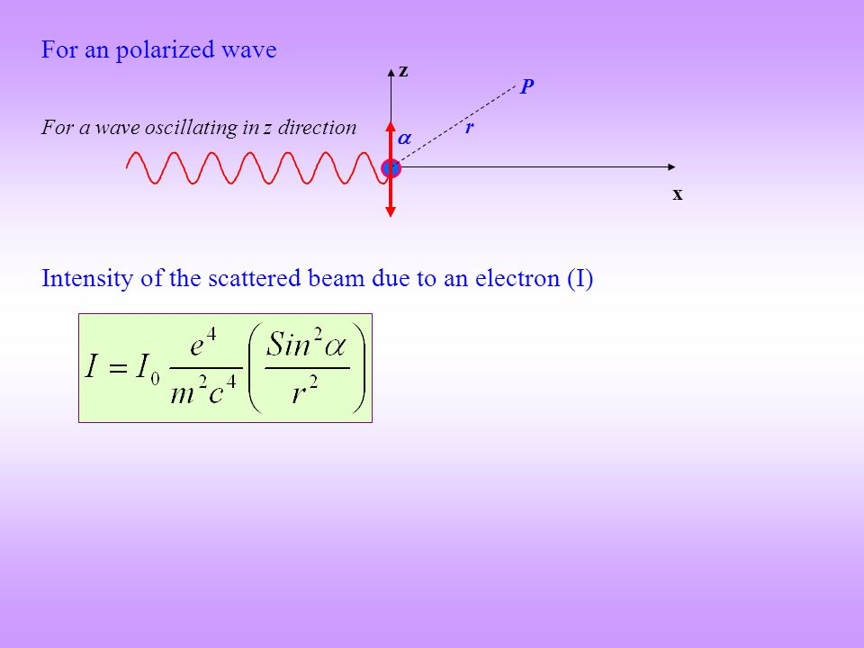 Intensity of the scattered beam due to an electron (I)