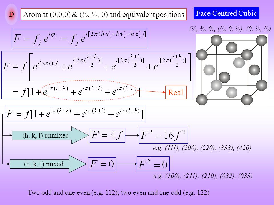 Real Face Centred Cubic
