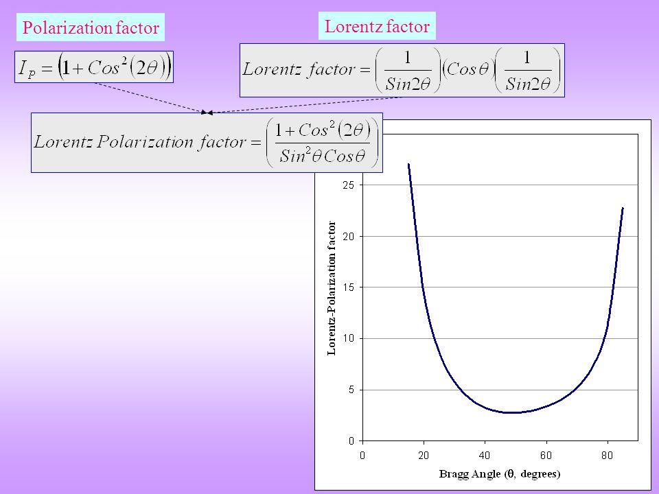 Polarization factor Lorentz factor