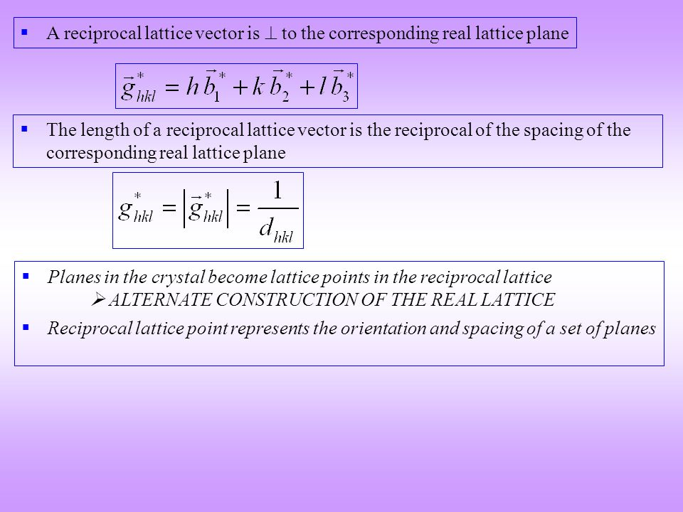 A reciprocal lattice vector is  to the corresponding real lattice plane