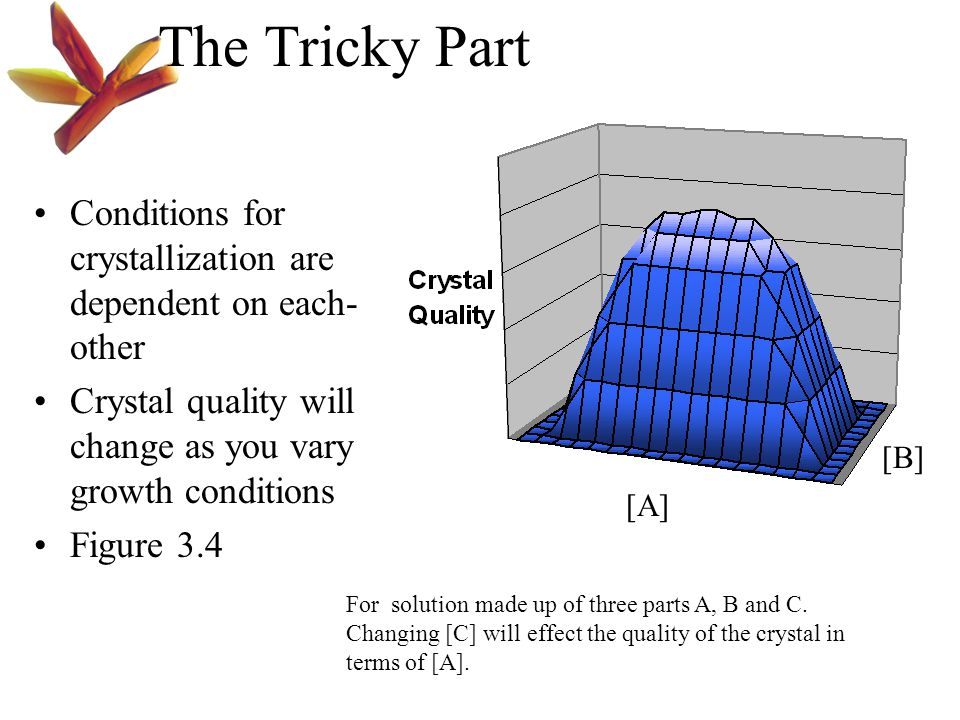 The Tricky Part Conditions for crystallization are dependent on each-other. Crystal quality will change as you vary growth conditions.